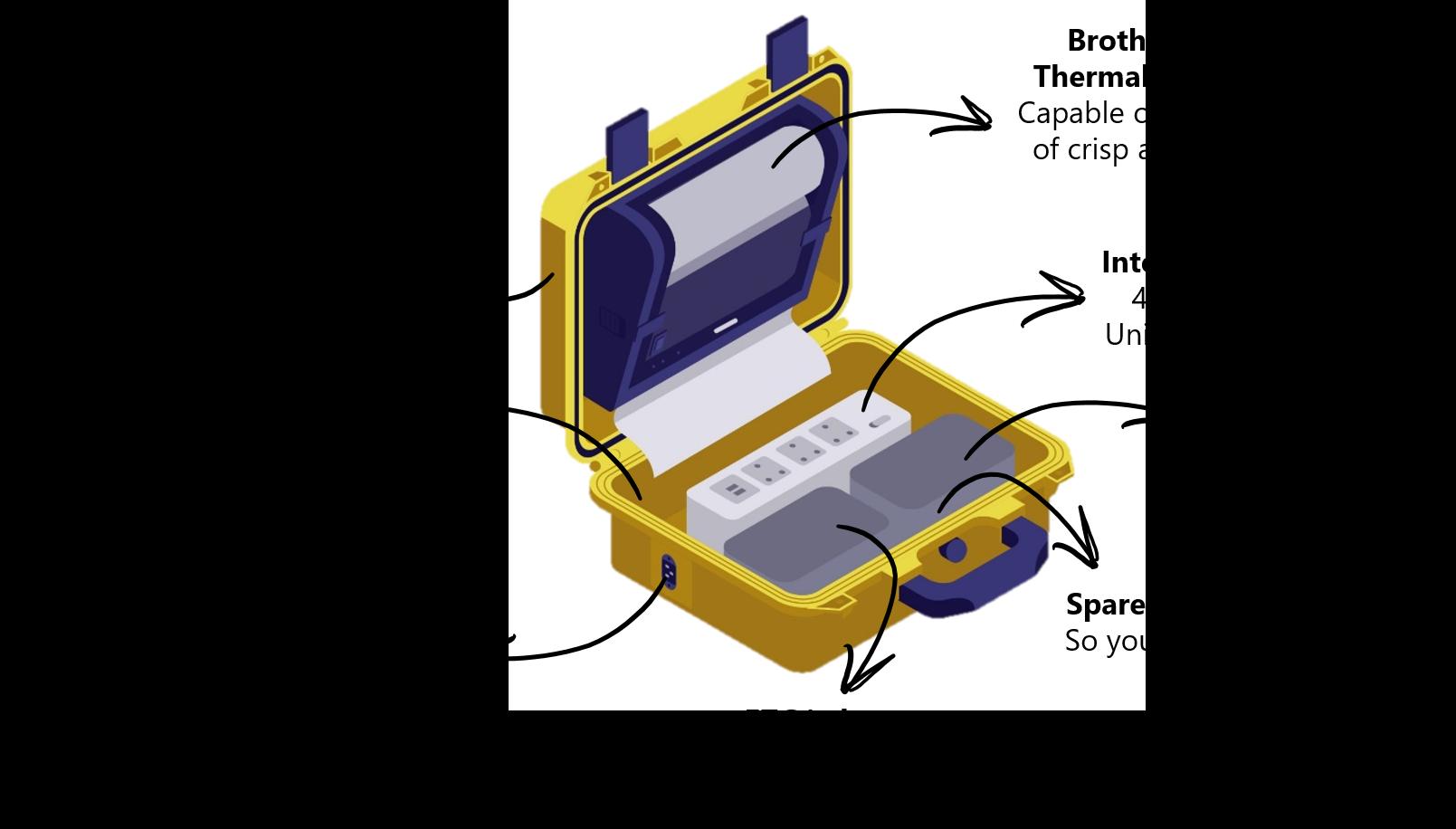 Printer Kit
